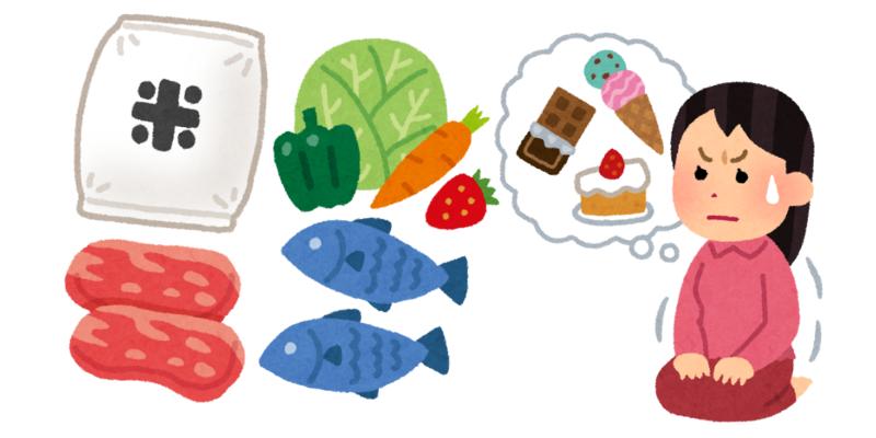 【34週・35週】妊娠後期で妊娠糖尿病発症。食生活改善へ!栄養指導の内容について