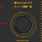 ZBrush-SpotLight(スポットライト)v2.0のダイヤルの各機能