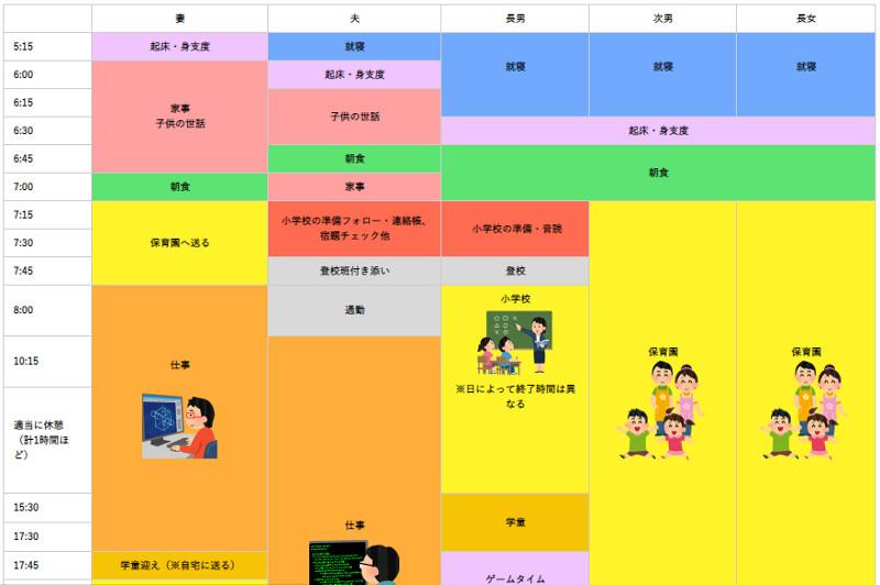 【朝~お迎え編】小学生1人と保育園児2人とフルタイム共働き夫婦の1日のタイムスケジュール