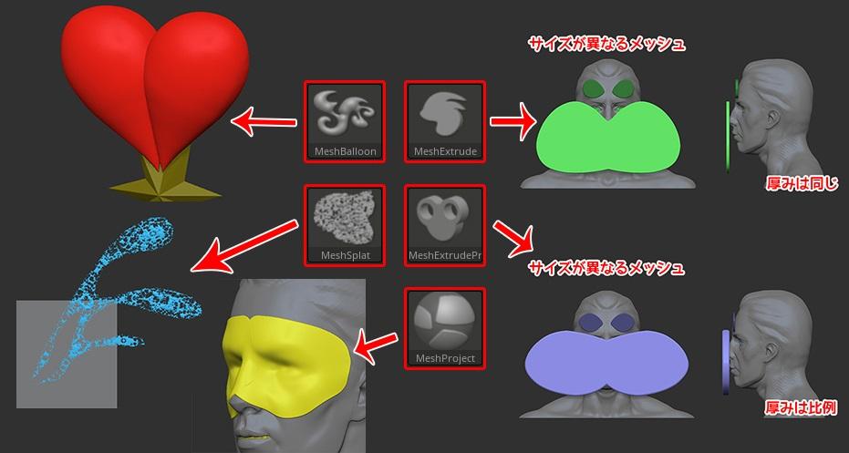 ZBrush-マスクからメッシュを生成!Mesh from Mask(マスクメッシュ)の使い方とモディファイヤ設定
