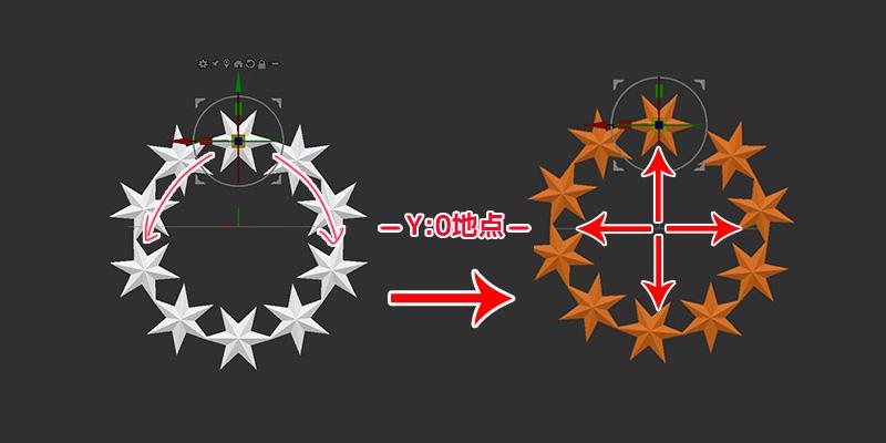 ZBrush-ワールド軸を中心にオブジェクトを円状に複製する【ArrayMesh】